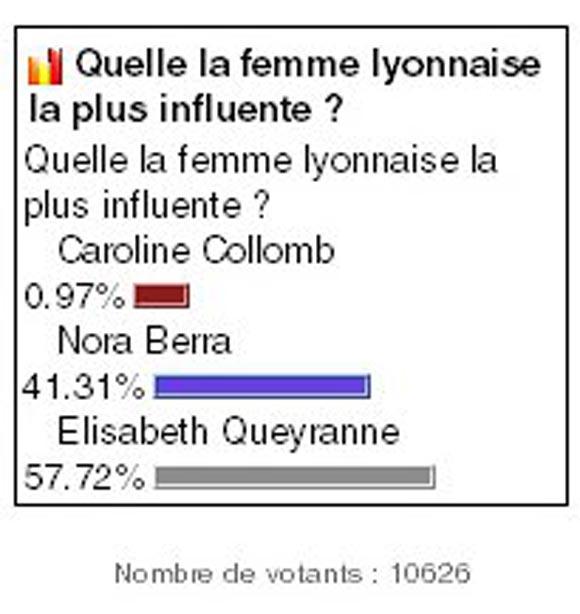 2.-capture-votes