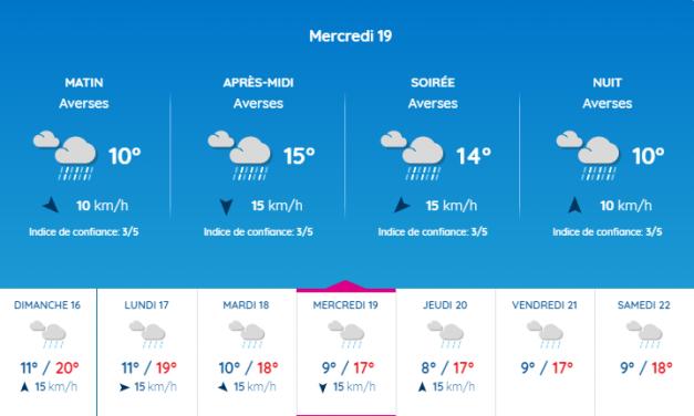 Réouverture des terrasses à Lyon. La météo sera-t-elle au rendez-vous ?